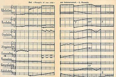 """Enharmonic notation for intonarumori by Luigi Russolo (""""Risveglio di una città"""")"""