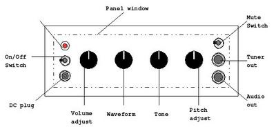 Necotron transistor theremin. frontal panel layout.