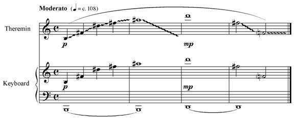 11 Score Example D