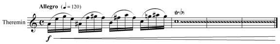 14 Score Example E