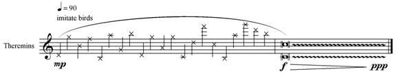 15 Score Example F