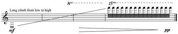 8 Score Example B